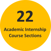 22 Academic Internships Course Sections