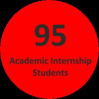 95 Academic Internship Students