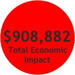 Total economic impact from he Office of Service Learning - $908,882