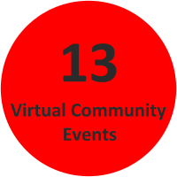 13 Virtual community events