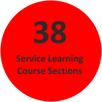 38 Service Learning Courses