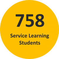 758 Service Learning Students