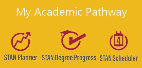 graphic with text: My Academic Pathway. STAN Planner | STAN Degree Progress | STAN Scheduler