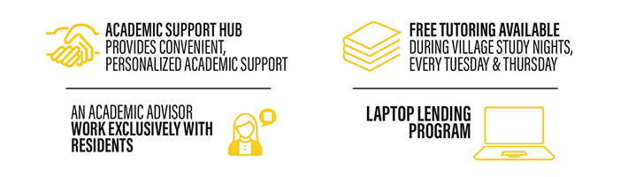 academic support hub, work exclusively with an academic advisor, free tutoring available and laptop lending program icons.