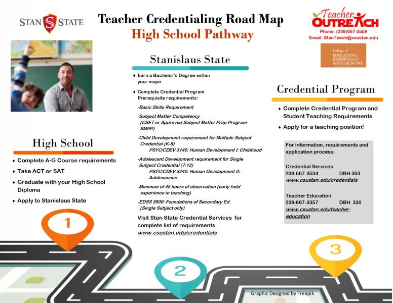 Undergraduate Teacher Preparation and Credential Program Information ...