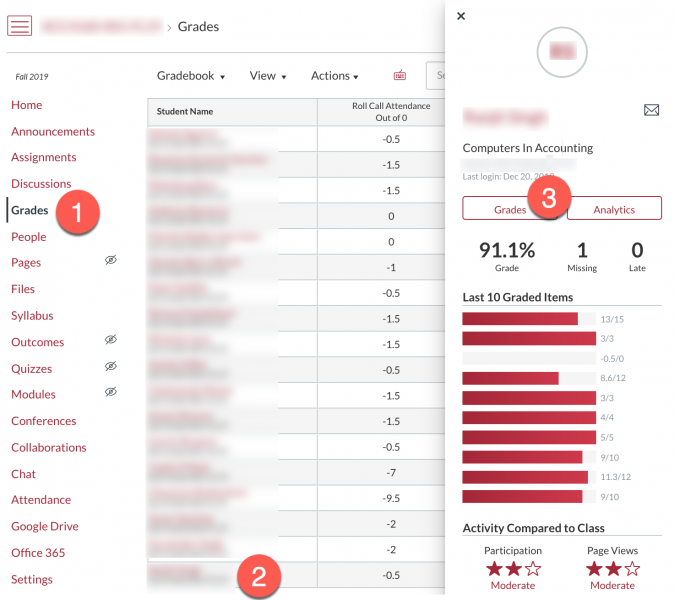 Canvas viewing student grades