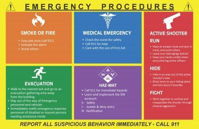 Emergency Procedures PDF