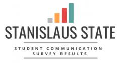 Communications Survey - Students