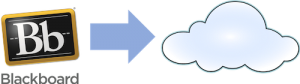 Blackboard logo moving to a cloud