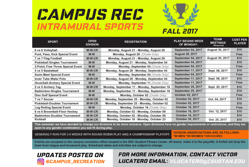 campus recreation intramural sports fall 2017