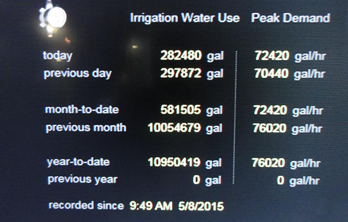 irrigation monitor system